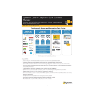 Symantec Control Compliance Suite Standards Manager Directory Services